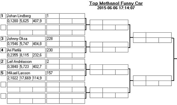 Stege 1st round